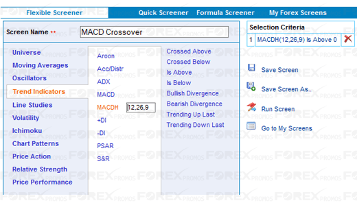 Sample Forex Screener - MarketInOut