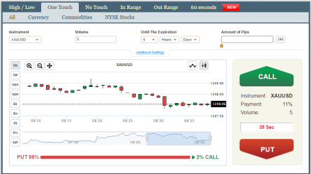 First Binary Option Trading Platform