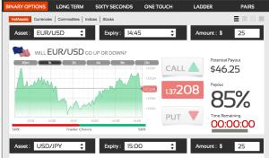 binary options trading platforms
