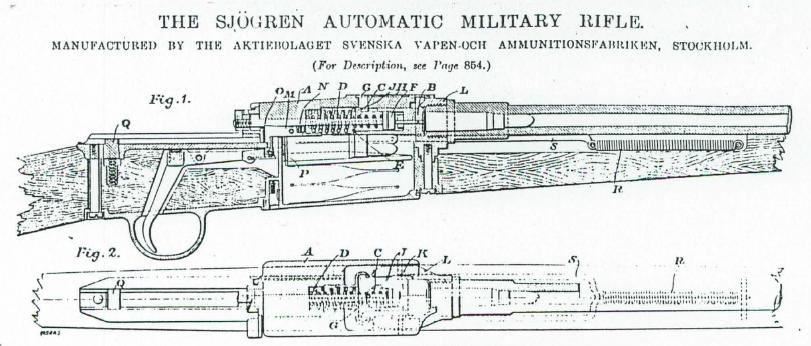 Sjoigren rifle diagram