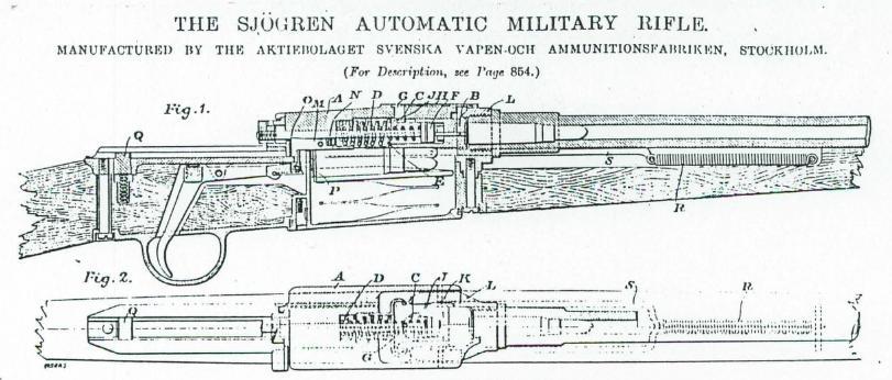 Sjoigren rifle diagram