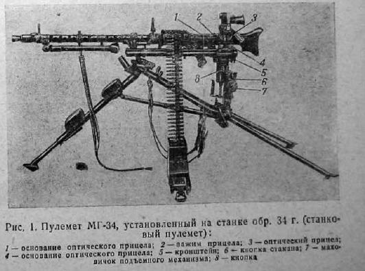 Russian capture MG34