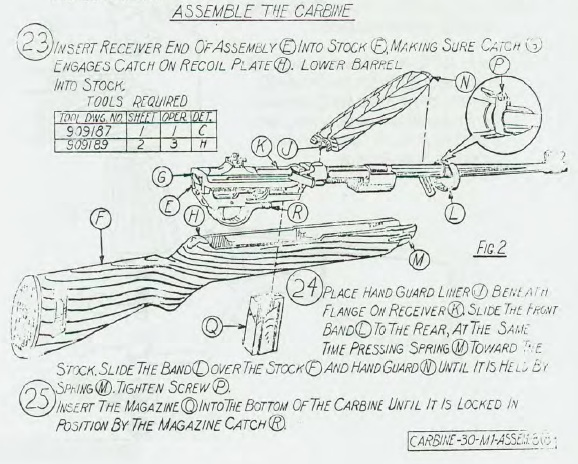 M1 Carbine Assembly