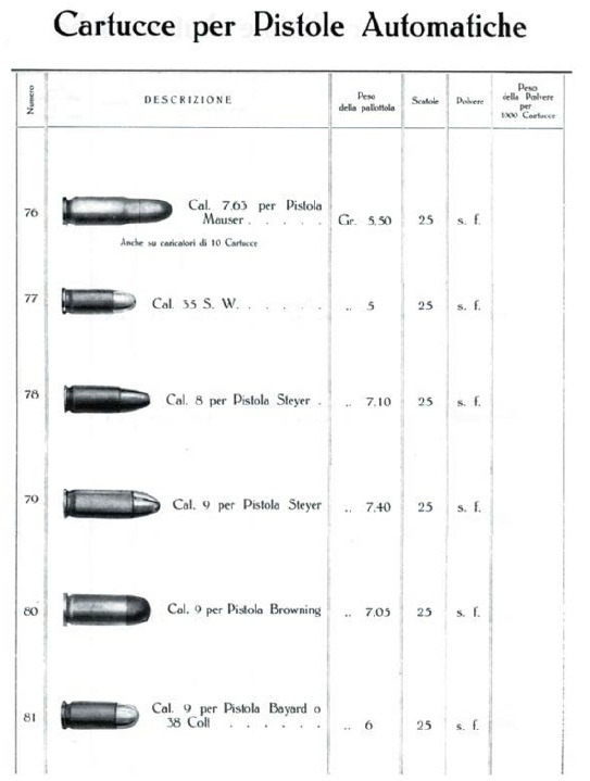 Fiocchi pistol ammunition from 1926