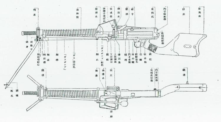 Japanese Type 11 Nambu light machine gun