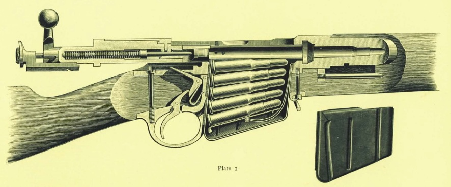 Remington-Lee 1899 cutaway view