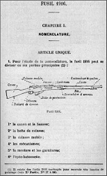 Fusil 1916 Berthier manual (French)