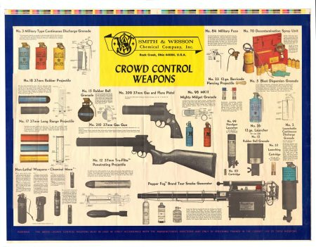 S&W Chemical Company products