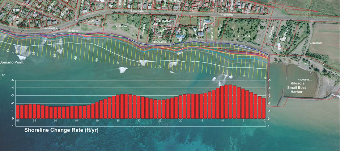 Kaua'i Shoreline Study Erosion Map for O'omanu Point, west of Kikiaola Harbor, shows long-term erosion rates up to 5 feet per year. Graphic by UH/SOEST