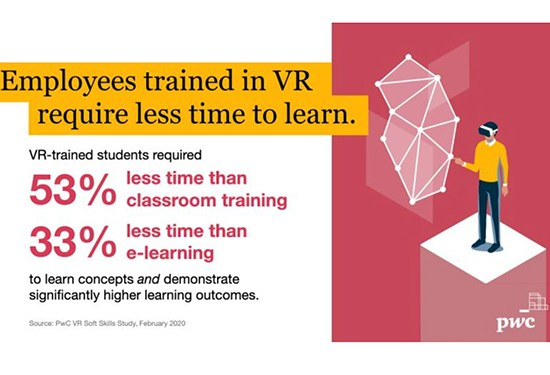 Immersive learning vr training statistics