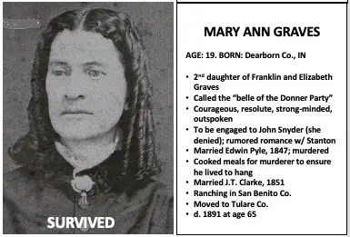 Mary Ann Graves