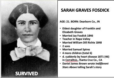 Sarah Graves