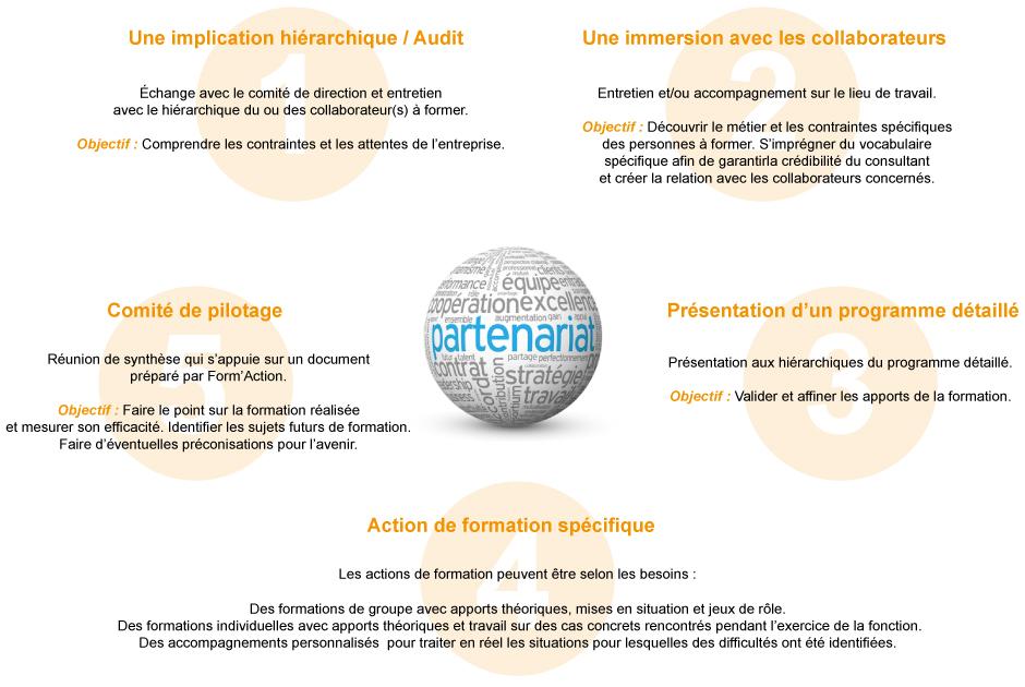 page-methodologie2