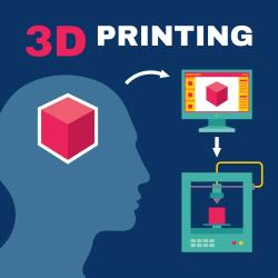 3D ontwerp: van idee naar digitale tekening naar fysisch object