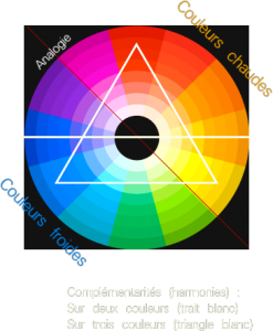 couleurs-roue