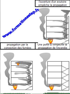 LES-DANGERS-DE-LA-COMBUSTION