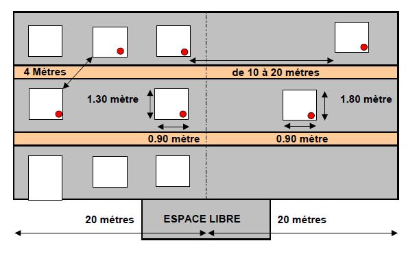 BAIE-SUR-FACADE-AVEUGLE