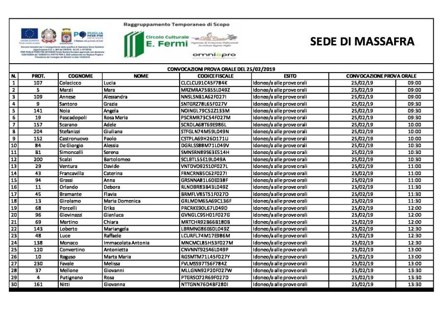 OSS-elenco-candidati-orale-Massafra
