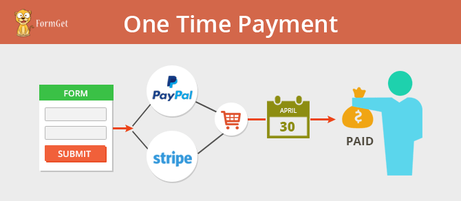 One Time Payment Gateway In Forms FormGet