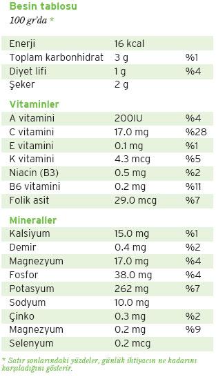 agustos-2012-beslenme-raporu-resim-5