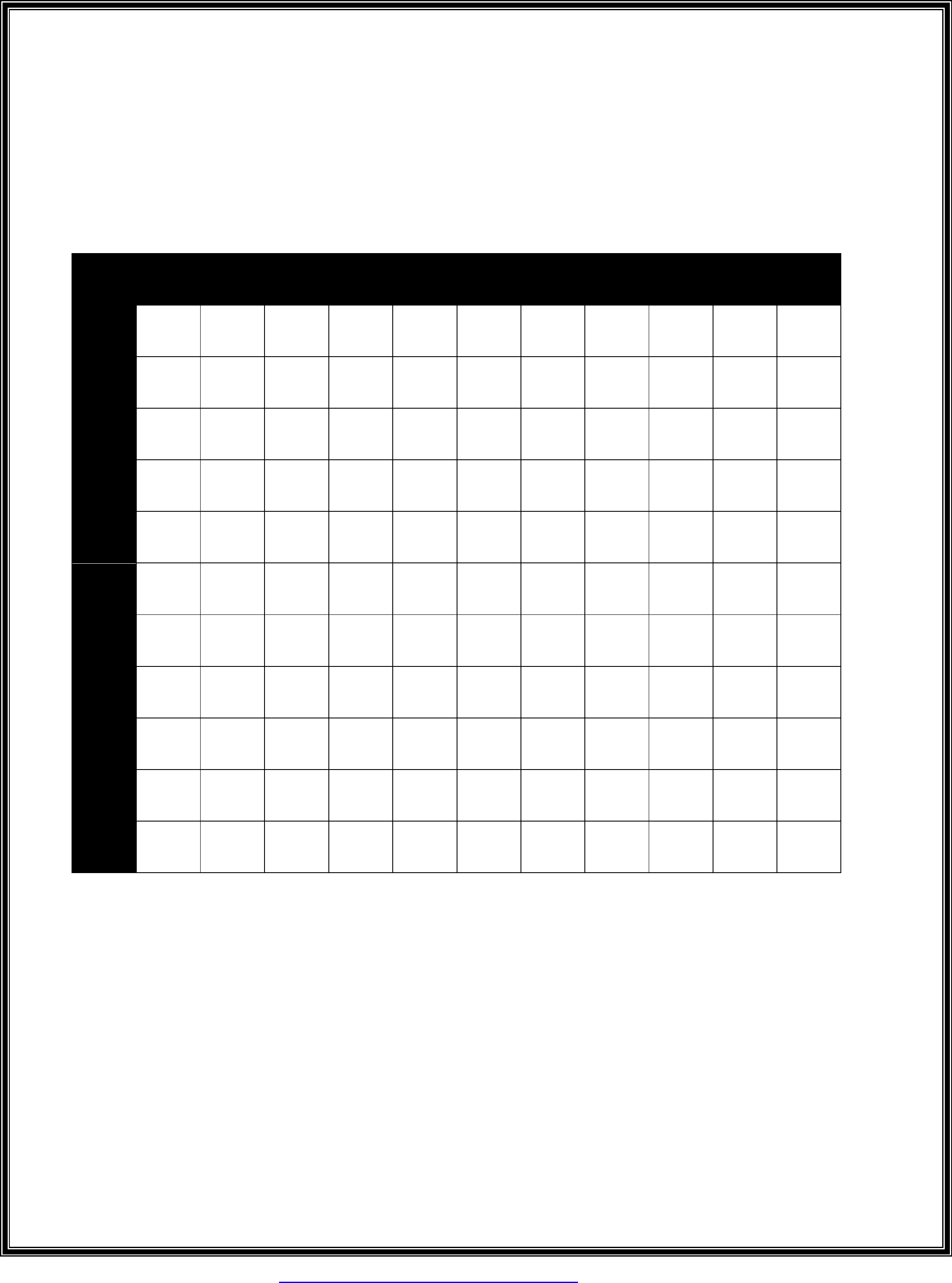 Blank Multiplication Chart With Answers Free Download