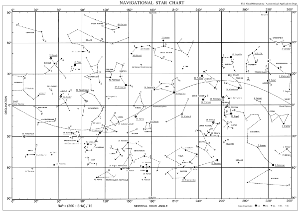 Navigational Star Chart Free Download