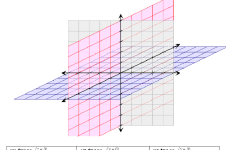 x y graph paper » Full HD MAPS Locations - Another World ...