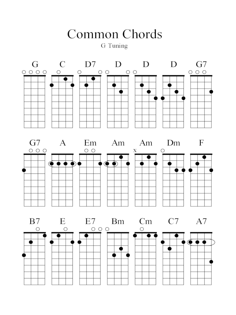 Little Birds Guitar Chords