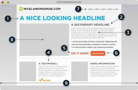 Image result for image of a landing page