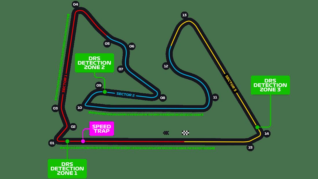 Bahrain Grand Prix - F1 Race - Bahrain International Circuit | Formula 1®
