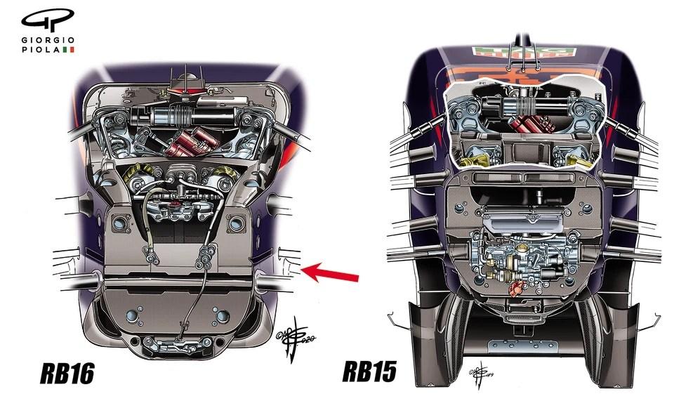 mecánica interna del morro estrecho de Red Bull