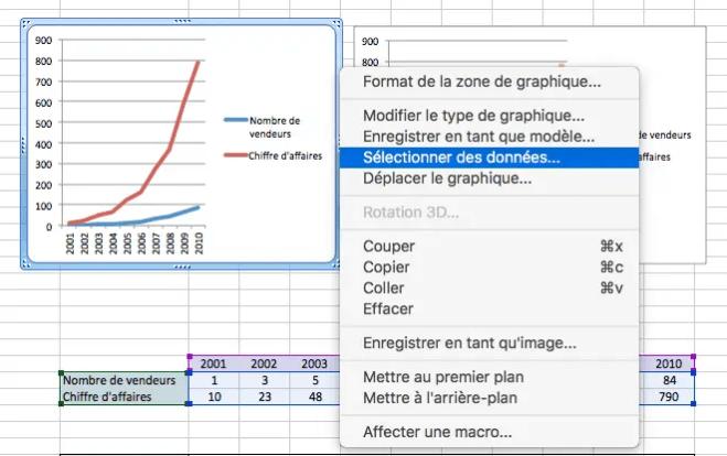 Sélectionner les données soures d'un graphique Excel pour changer les données
