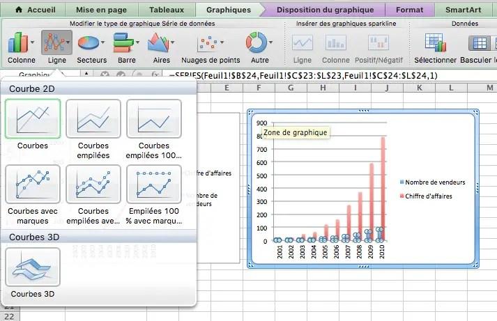 Sélectionner une série en courbe dans un graphique en colonnes