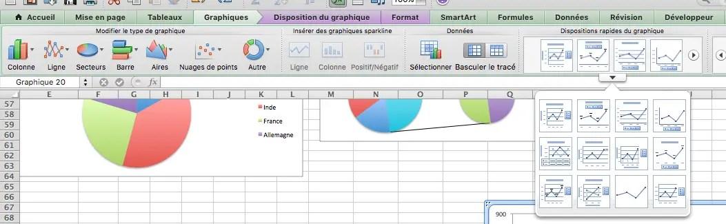 Rajouter rapidement une légende ou un titre à un graphique avec le menu Disposition rapide du graphique