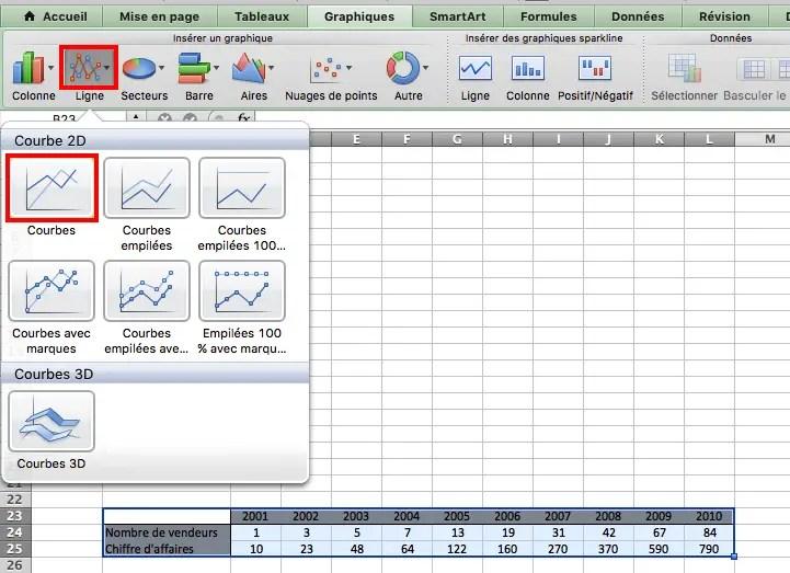 Comment crée un graphique en lignes sous Microsoft Excel