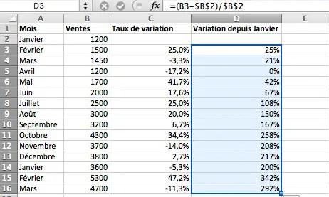 comment calculer le taux d'évolution depuis la valeur initiale sur Excel