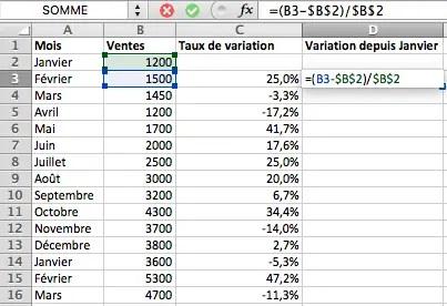 Pourcentage de variatio par rapport à la valeur initiale