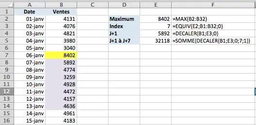 comment decaler une plage de cellules sur Excel