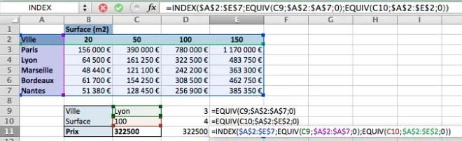 INDEX EQUIV pour trouver une valeur dans un tableau à double entrée
