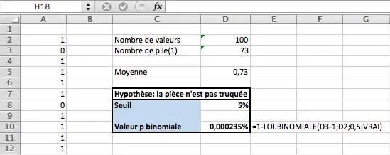 tst de la valeur p en statistique sur un échantillon plus grand