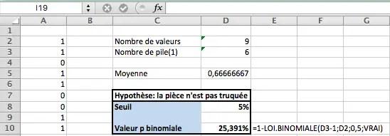 calcul d'une valeur p en statistique