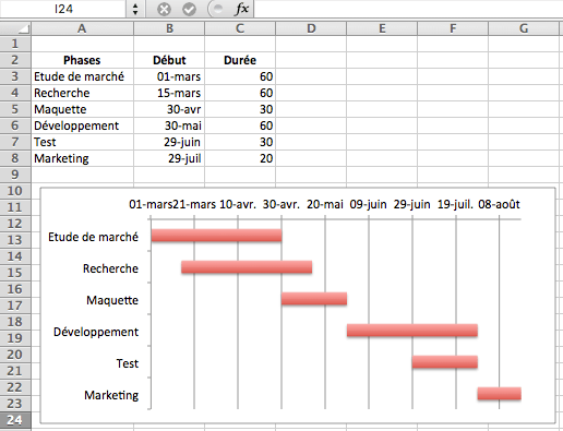 exemple planning gantt excel