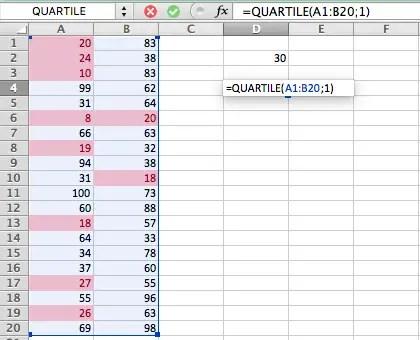 comment calculer les quartiles avec Excel