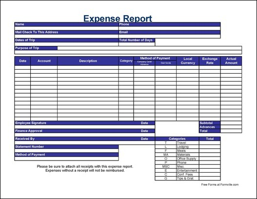 Travel Expense Form - FREE DOWNLOAD
