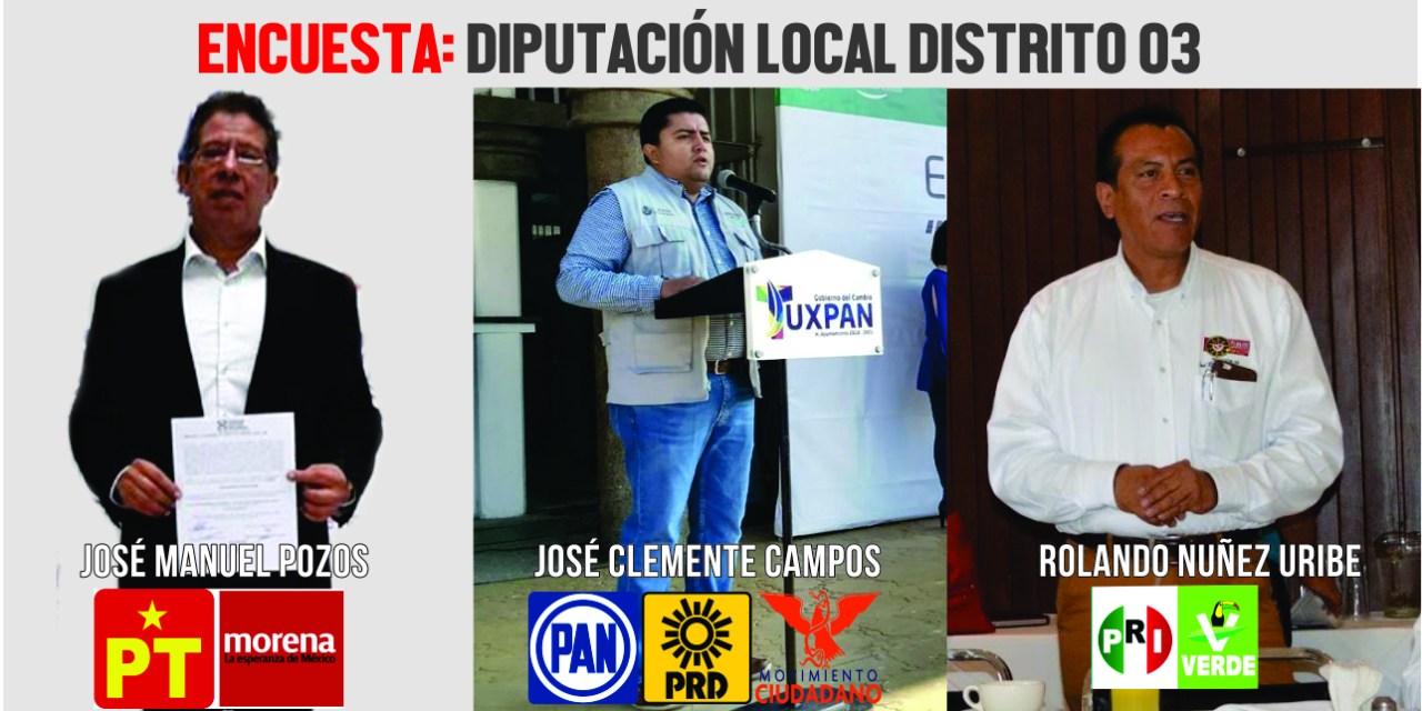 ENCUESTA: Si hoy fuera la elección a la diputación local del distrito 03, ¿Por quién votarías?