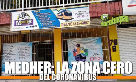MEDHER: LA ZONA CERO DEL CORONAVIRUS