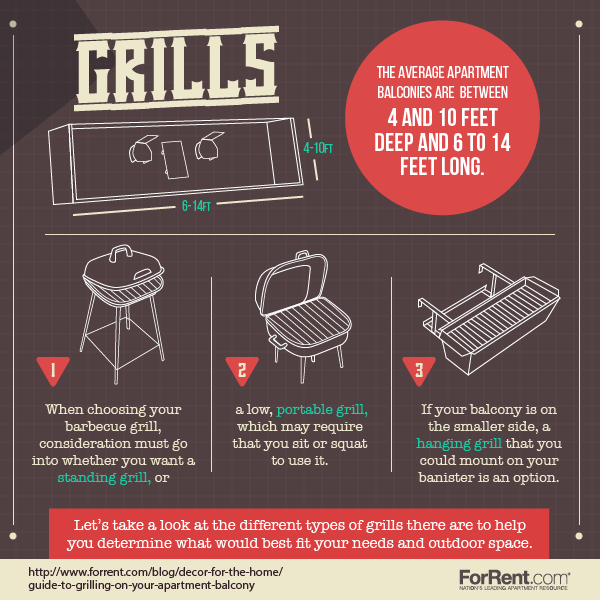 Grilling On Your Apartment Balcony