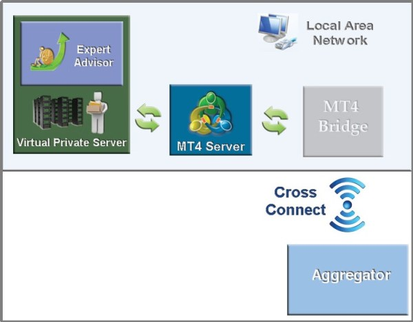 What is VPS (Virtual Private Server)