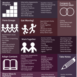 Instructional Strategy Ideas