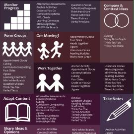 Instructional Strategy Ideas